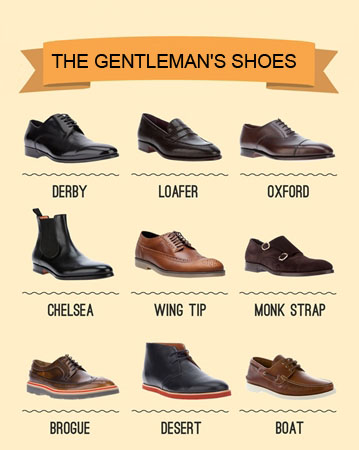 No man needs 50 pairs of shoes, but what they do need is specific glossary  to occasions and the seasons.